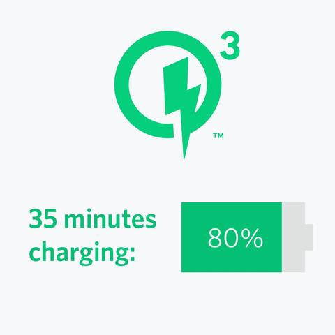Qualcomn-Quick-Charge-3.0