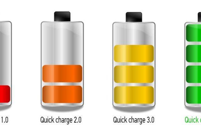 Meilleures batteries externes avec charge rapide