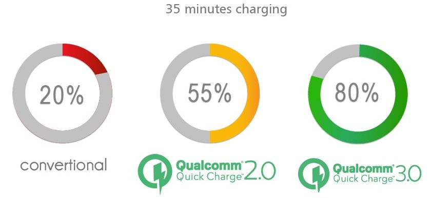 quick-charge-2-0